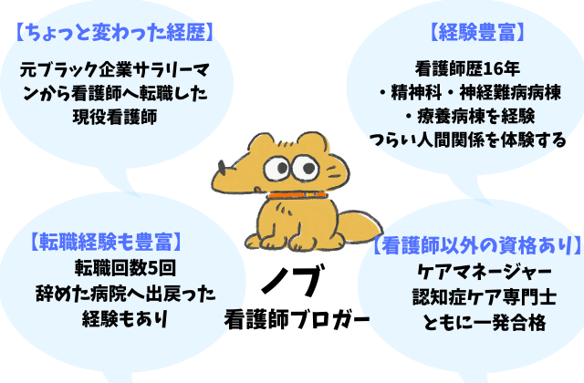 """img src=""""example.png"""" alt=""""犬"""" /"""